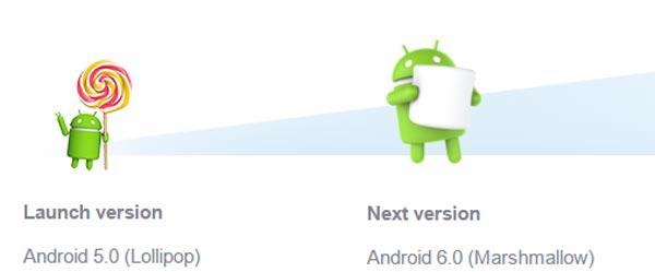 Мобильные устройства Sony Xperia Z3+, Z4 Tablet, C4, C5 Ultra, M4 Aqua и M5 будут сразу обновлены до Android 6.0