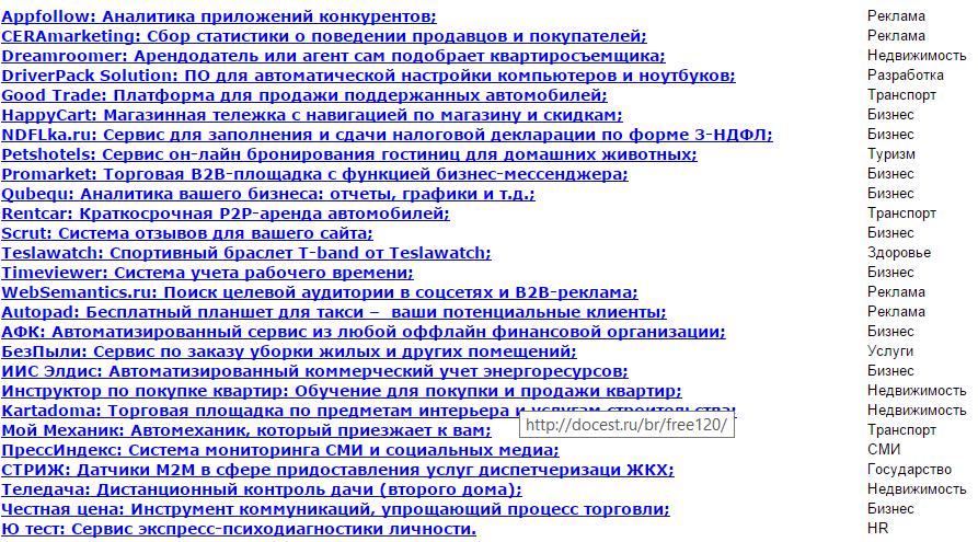 Анализ проектов ФРИИ - 7