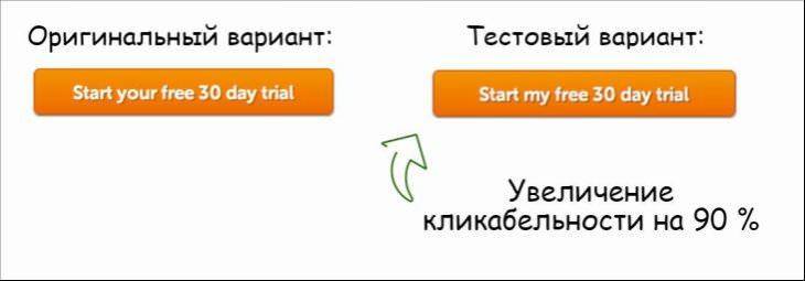 Изменить одно слово в CTA-кнопке и увеличить конверсию: миф или реальность? - 2