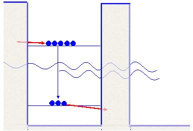Как создавались полупроводниковые лазеры. Часть II - 12