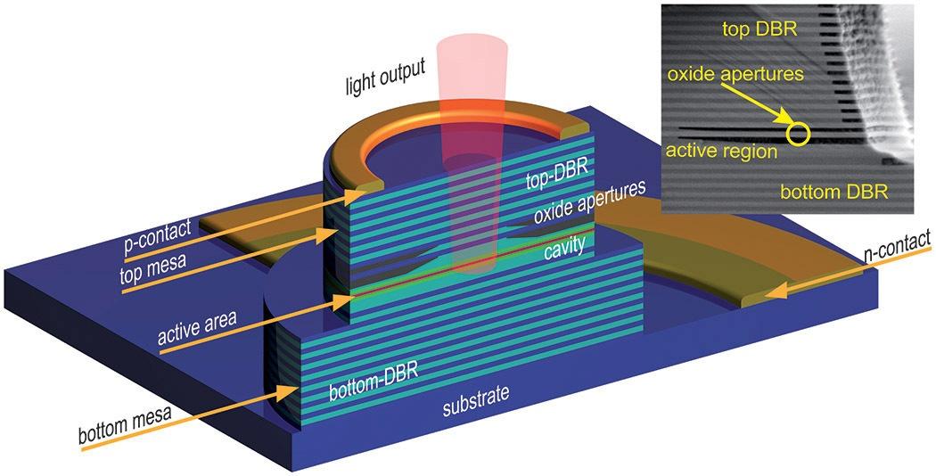 Как создавались полупроводниковые лазеры. Часть II - 14
