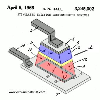Как создавались полупроводниковые лазеры. Часть II - 7