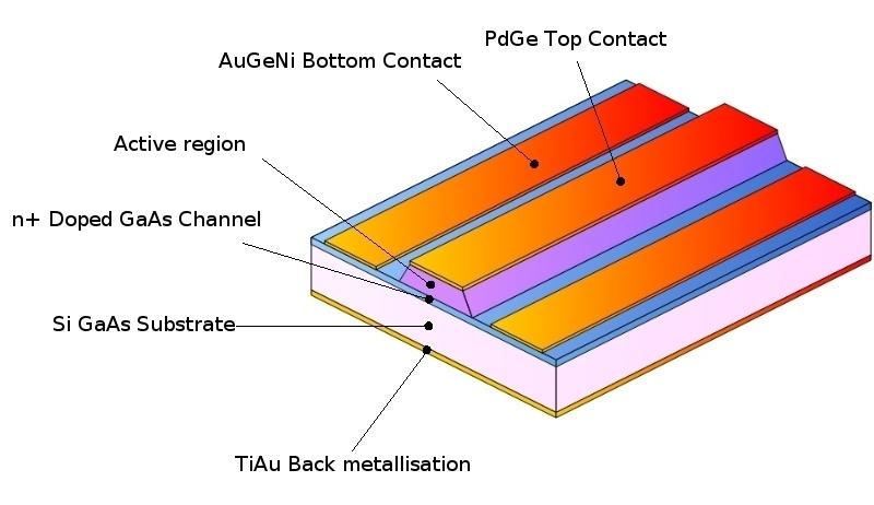 Как создавались полупроводниковые лазеры. Часть II - 8