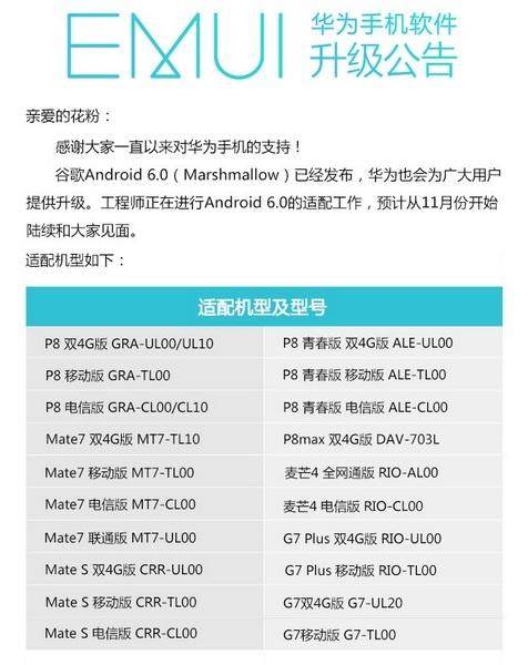 Huawei огласила список смартфонов, которые получат обновление до Android 6.0