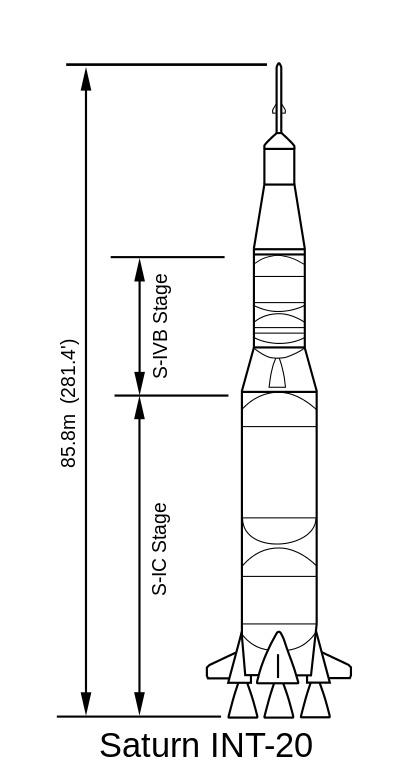Ракетные «сосиски» и «сардельки» или проклятие неуниверсальности - 4