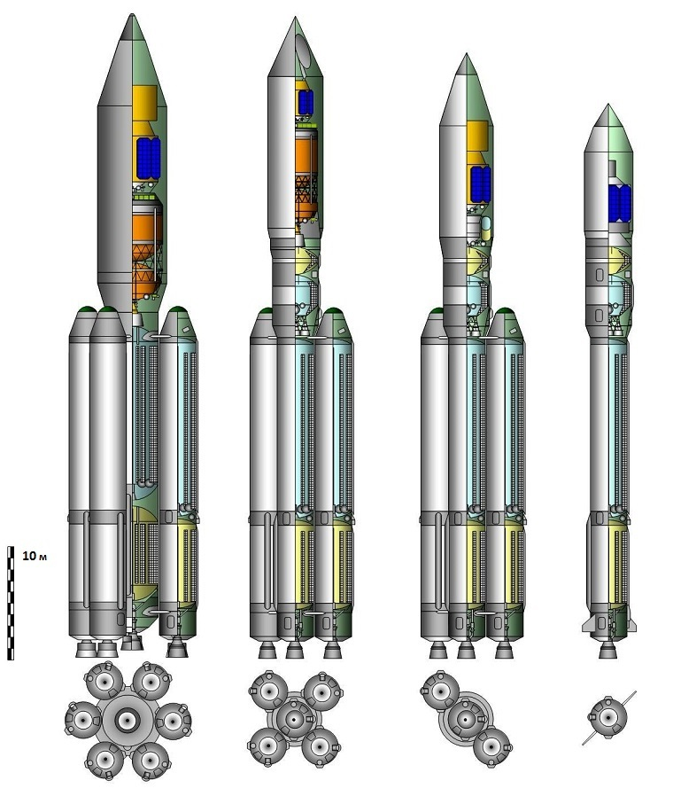 Ракетные «сосиски» и «сардельки» или проклятие неуниверсальности - 7
