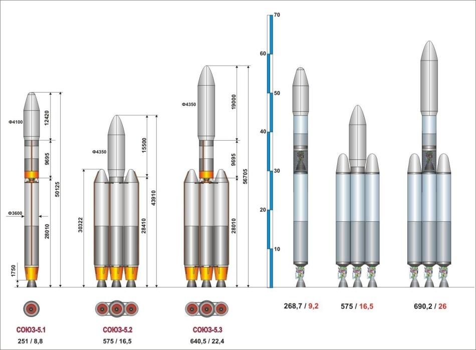 Ракетные «сосиски» и «сардельки» или проклятие неуниверсальности - 8