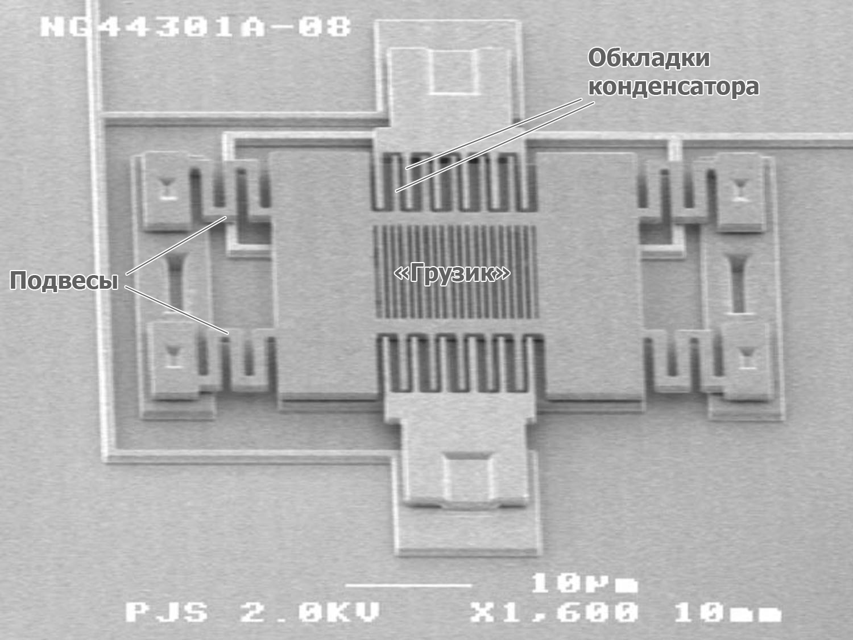 Самодиагностика МЕМС акселерометра, гироскопа и компаса (self test) - 2