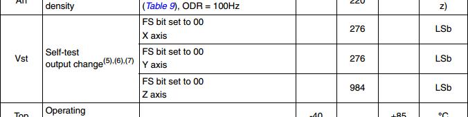 Самодиагностика МЕМС акселерометра, гироскопа и компаса (self test) - 4