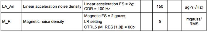 Самодиагностика МЕМС акселерометра, гироскопа и компаса (self test) - 8