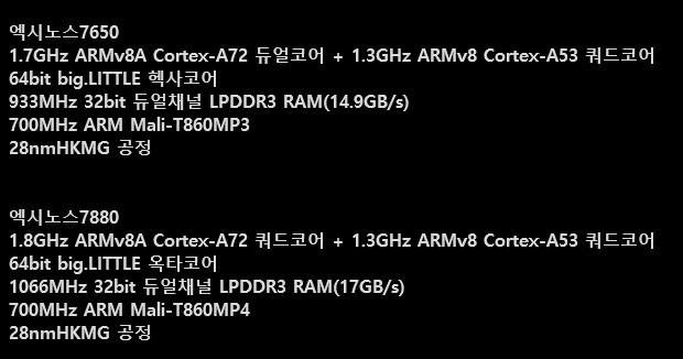 Платформы Samsung Exynos 7880 и 7650 будут использоваться ядра Cortex-A72 и A53