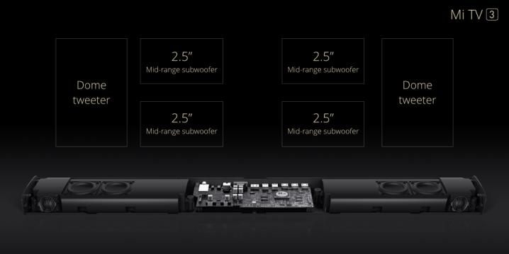 Телевизор Xiaomi Mi TV 3 оценили в $800