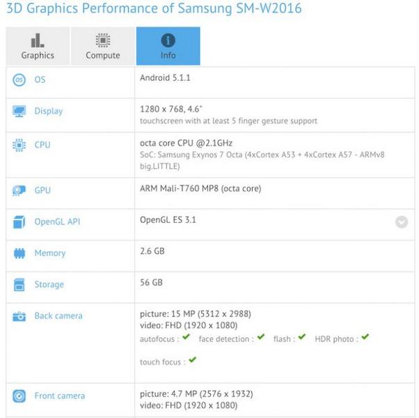 Samsung готовит раскладушку SM-W2016 с самой производительной SoC