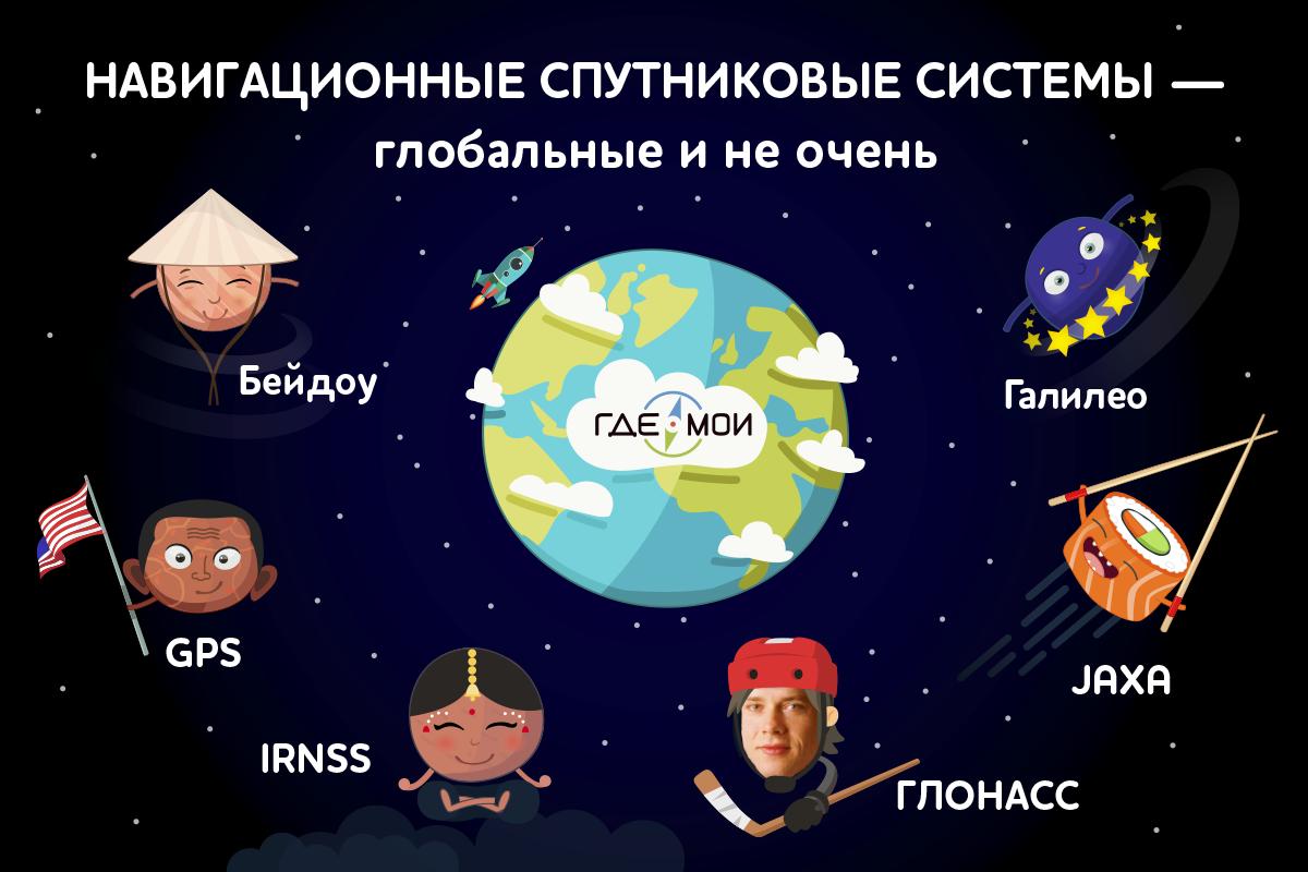 Сколько спутниковых систем вращается вокруг Земли - 1