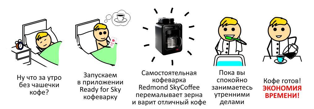 Восстание машин: умные интернет-чайники и интернет-утюги наступают - 2