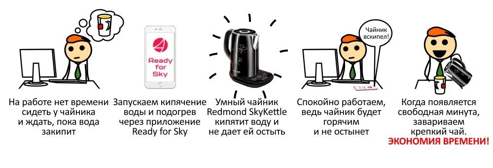 Восстание машин: умные интернет-чайники и интернет-утюги наступают - 3