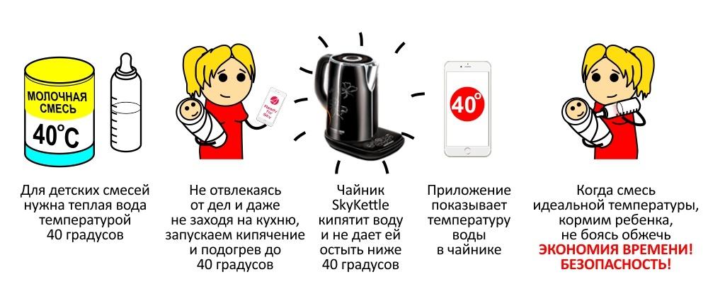 Восстание машин: умные интернет-чайники и интернет-утюги наступают - 4