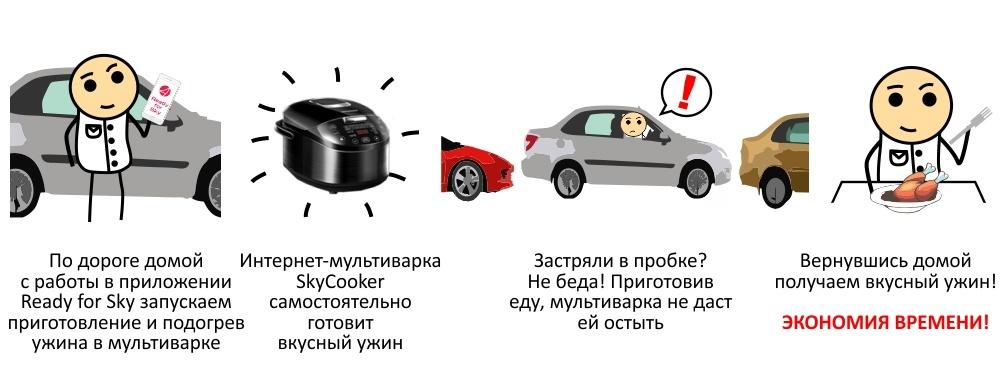 Восстание машин: умные интернет-чайники и интернет-утюги наступают - 9