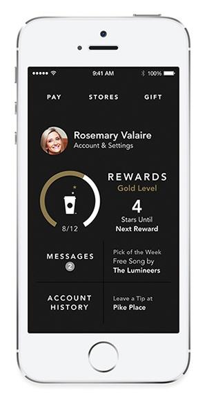 Мобильные приложения ресторанов: Чего хотят клиенты - 2