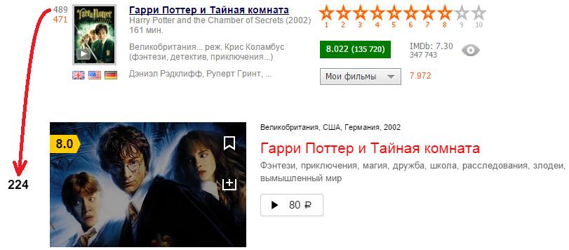 Новый алгоритм расчета рейтинга «Кинопоиска» отдает предпочтение фильмам с платным просмотром. Мини-расследование - 2
