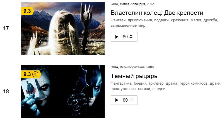 Новый алгоритм расчета рейтинга «Кинопоиска» отдает предпочтение фильмам с платным просмотром. Мини-расследование - 1