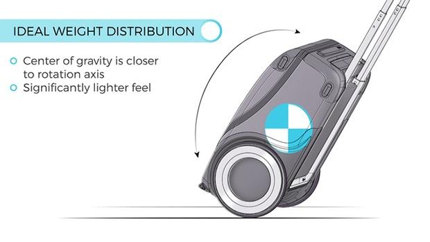 G-RO: секрет идеального чемодана - 7