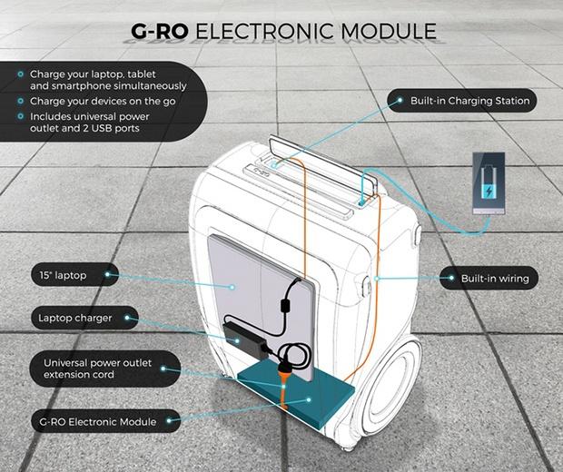 G-RO: секрет идеального чемодана - 9