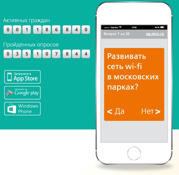 Интернет-опросы «Активный гражданин»: видимость народной поддержки для властей? - 1