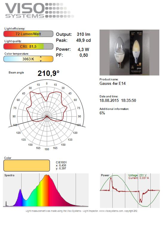 Cветодиодные лампы-свечки Gauss нового поколения - 4