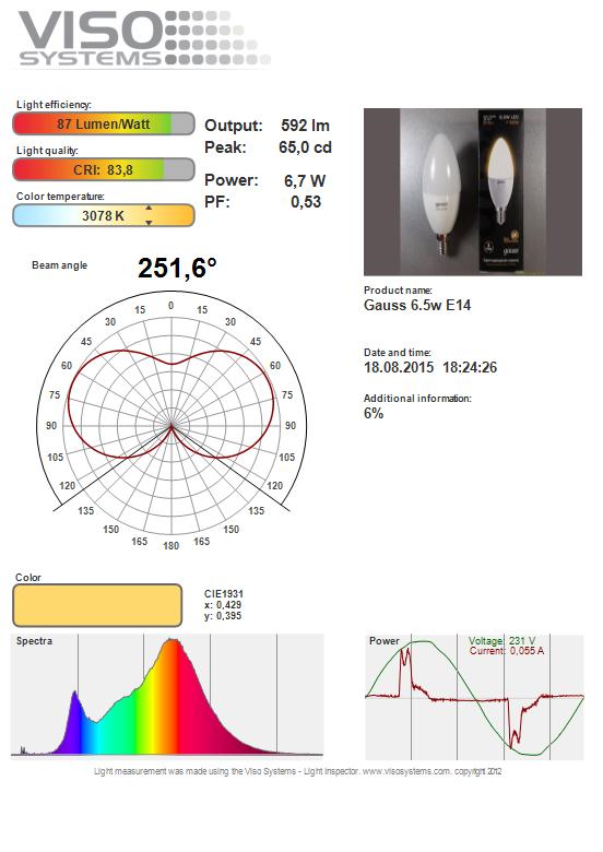 Cветодиодные лампы-свечки Gauss нового поколения - 6
