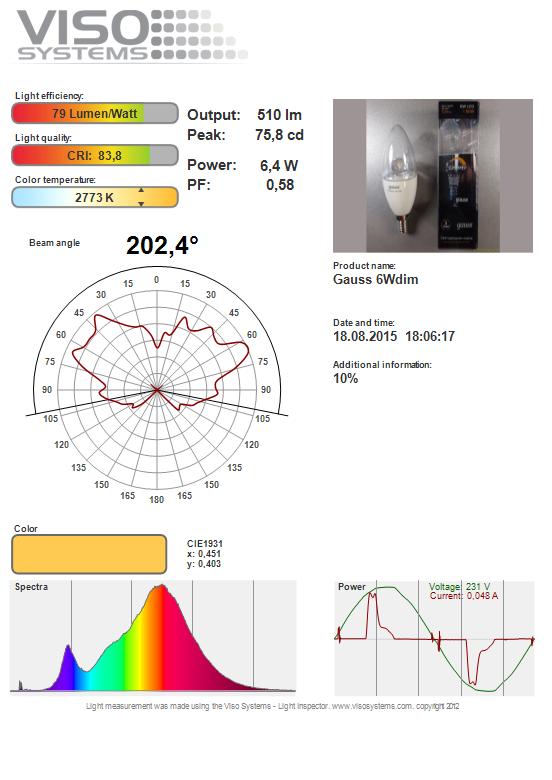 Cветодиодные лампы-свечки Gauss нового поколения - 8