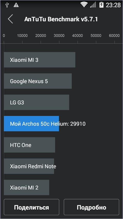 Обзор смартфона Archos 50c Helium - 20