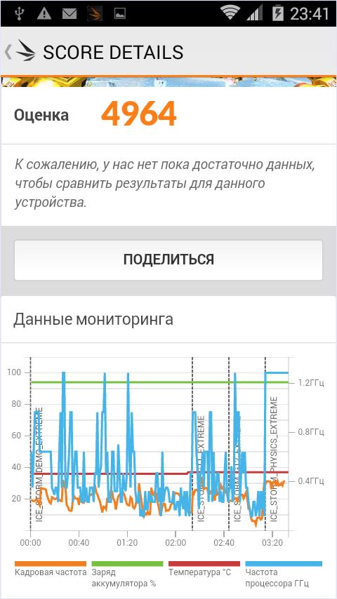 Обзор смартфона Archos 50c Helium - 21