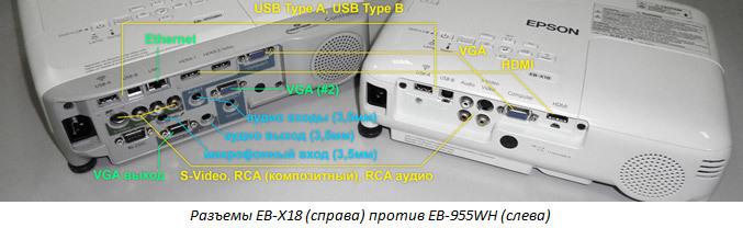 Проекторы Epson в образовании – Часть 2 - 15