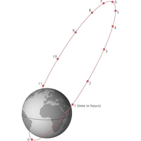 Странный фрагмент космического мусора WT1190F направился в сторону Земли - 2