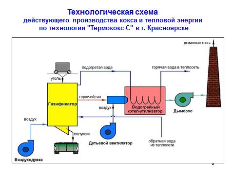 Как построить зеленую экономику за счет особенностей климата России - 7