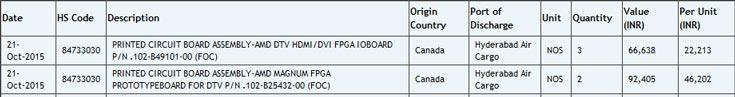 AMD Magnum может оказаться домашним развлекательным устройством или игровой консолью