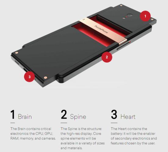 PuzzlePhone — еще один модульный смартфон - 2