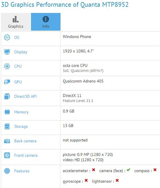 Quanta MTP8952: характеристики