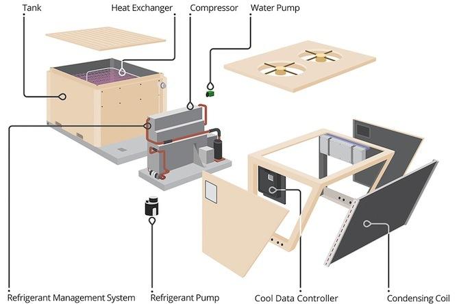 Хранение энергии в виде льда - 1