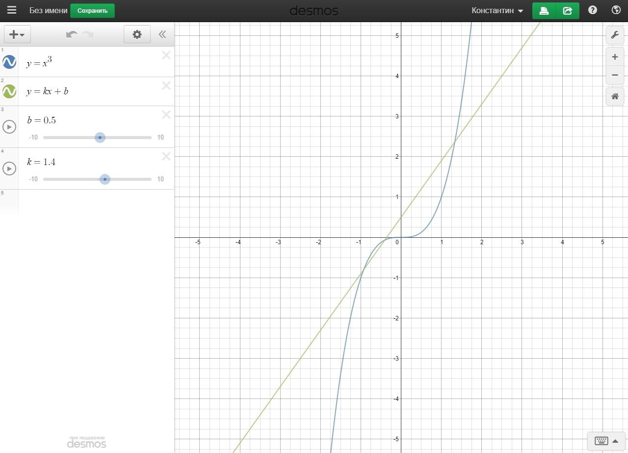 Desmos – онлайн графический калькулятор - 2