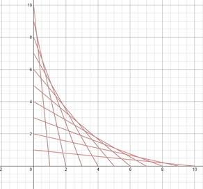 Desmos – онлайн графический калькулятор - 1