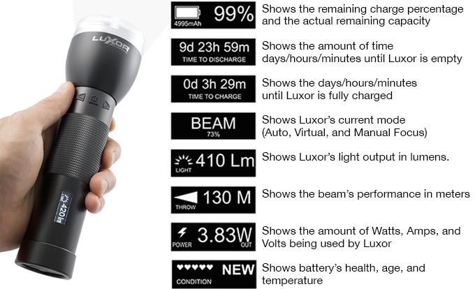 Luxor 2: первый в мире фонарик с автофокусом - 5