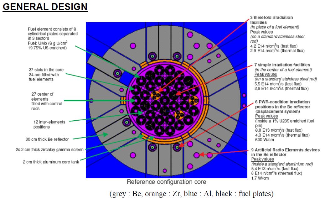 Новая ядерная лаборатория Европы — Jules Horowitz Reactor - 5