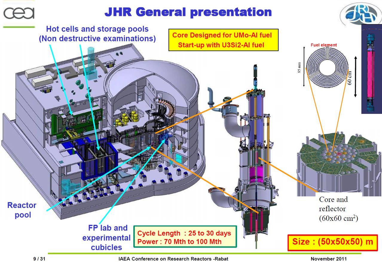 Новая ядерная лаборатория Европы — Jules Horowitz Reactor - 6