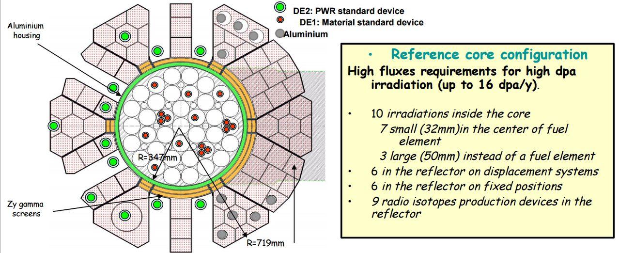 Новая ядерная лаборатория Европы — Jules Horowitz Reactor - 9