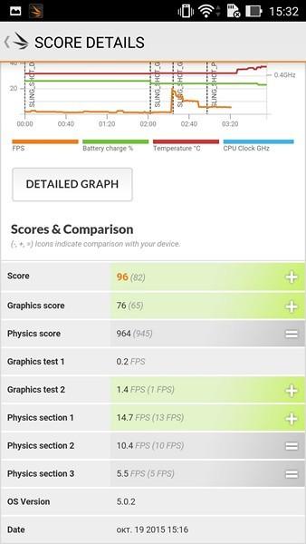 Обзор смартфона ASUS ZenFone Selfie - 39