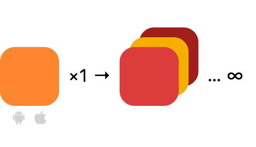 Оптимизация брендирования мобильного приложения - 1