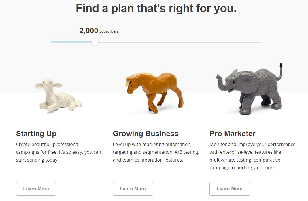 11 бесплатных бизнес-сервисов, настолько крутых, что Вам захочется их купить - 3
