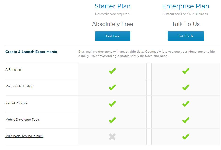 11 бесплатных бизнес-сервисов, настолько крутых, что Вам захочется их купить - 6